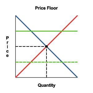 Harga itu Milik Siapa? Consumer atau Prinsipal? (30.09.08)